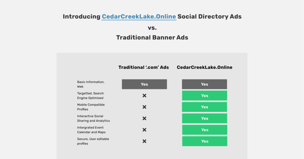 Cedar Creek Lake Online App - 1 simple app to find things to do 2 Facebook Ad v2 03 comparison CedarCreekLake.Online